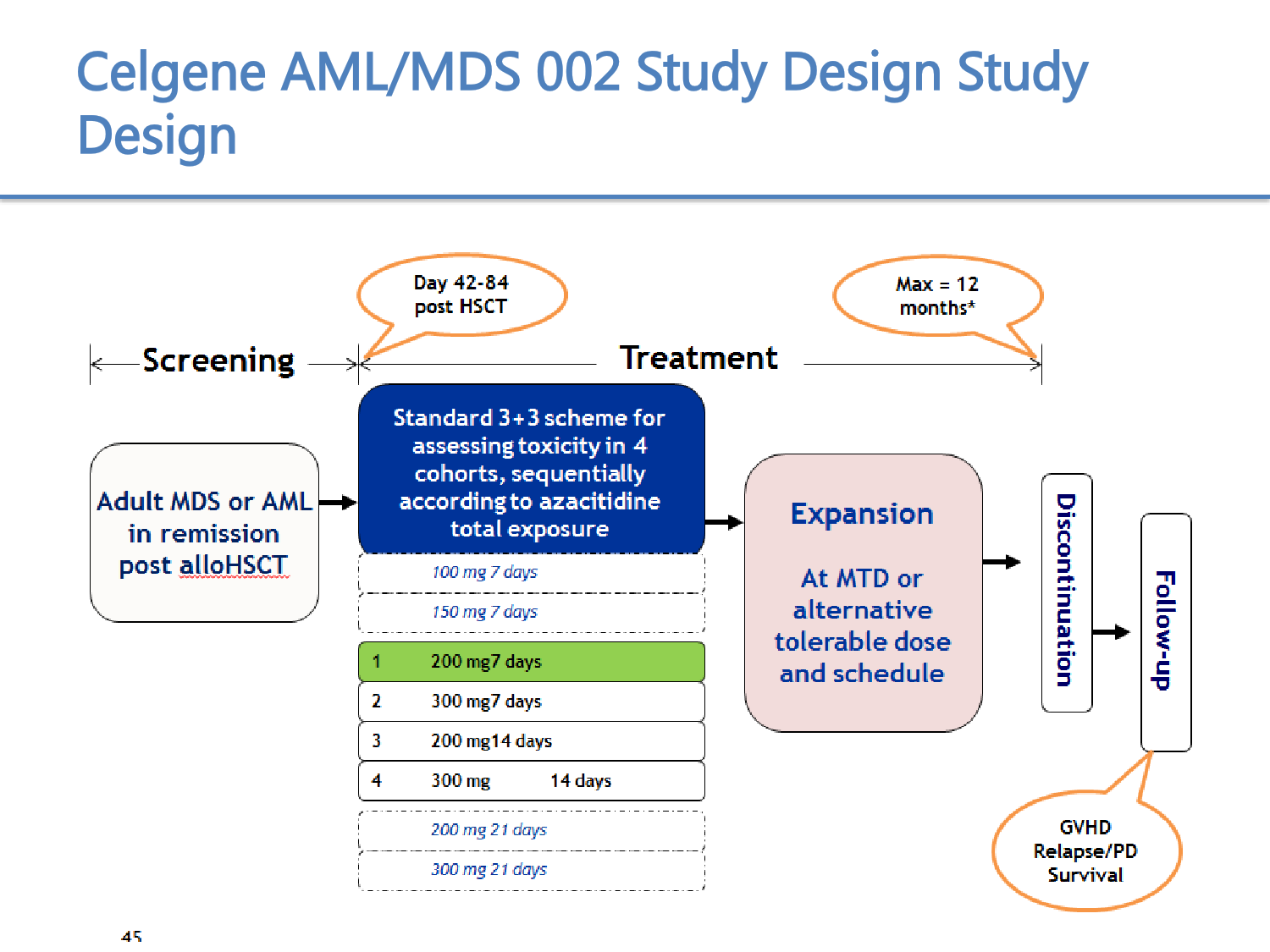 uk-mds-forum-slides-2015-slide-22.png